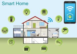 Smart Home ist Gegenwart